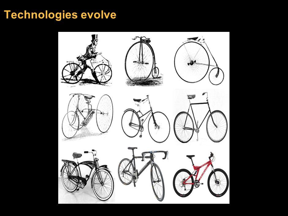 LOX-ZYJ201-20060923-SGEB-P1 Technologies evolve