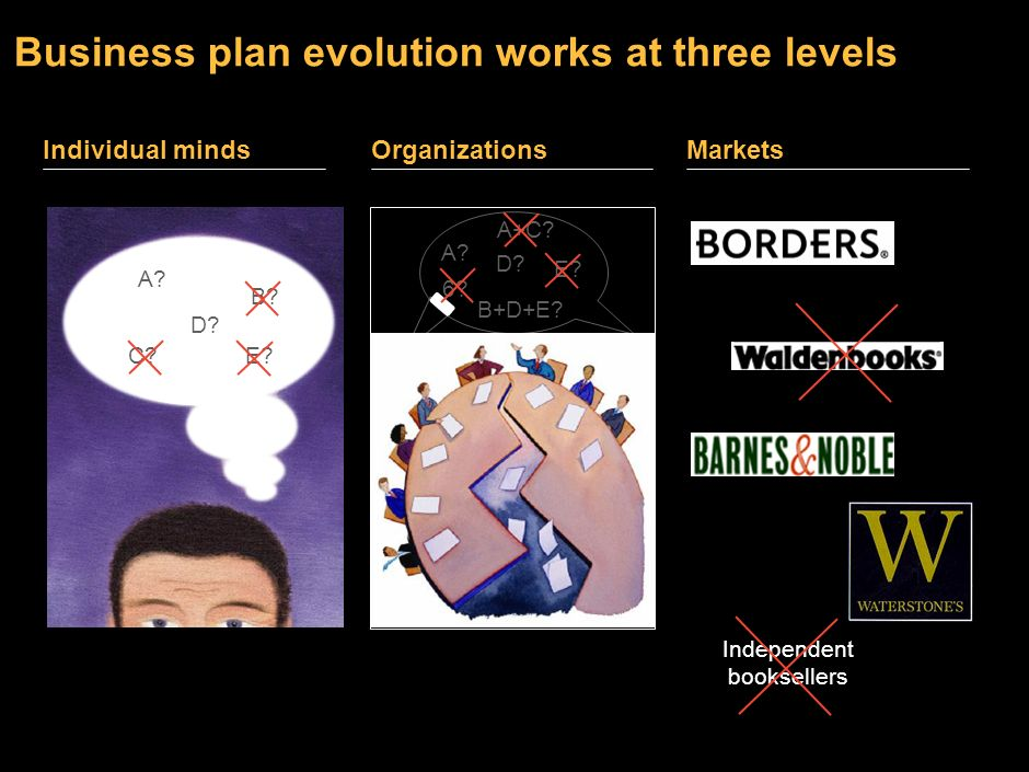 Business plan evolution works at three levels