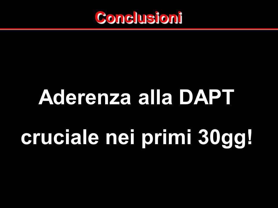 Aderenza alla DAPT cruciale nei primi 30gg!