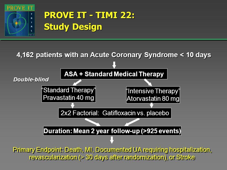 PROVE IT - TIMI 22: Study Design