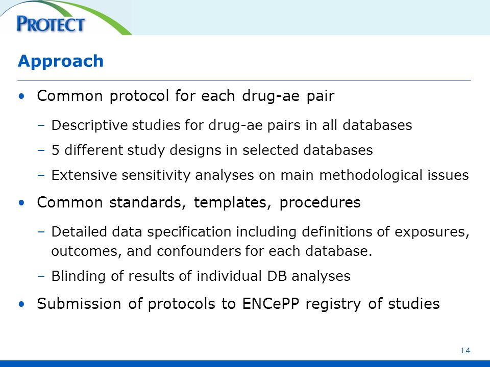 Approach Common protocol for each drug-ae pair