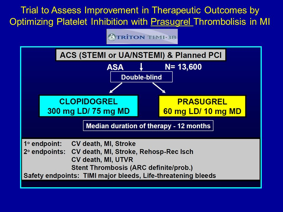 Trial to Assess Improvement in Therapeutic Outcomes by Optimizing Platelet Inhibition with Prasugrel Thrombolisis in MI