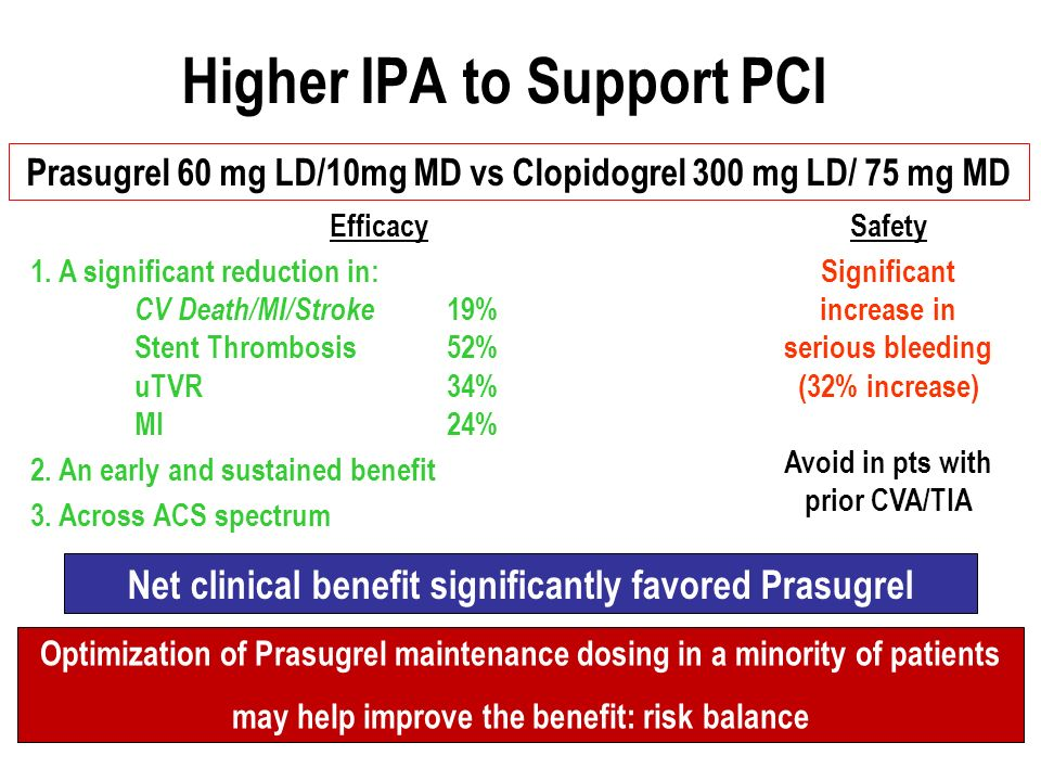 Higher IPA to Support PCI