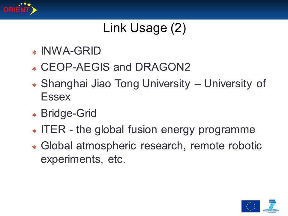 Link Usage (2) INWA-GRID CEOP-AEGIS and DRAGON2
