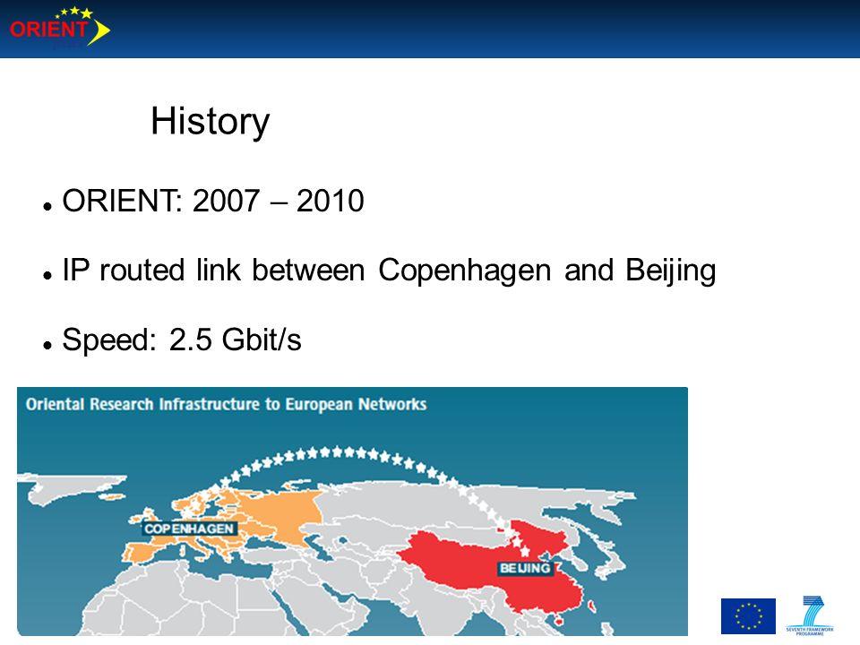 History ORIENT: 2007 – 2010 IP routed link between Copenhagen and Beijing Speed: 2.5 Gbit/s