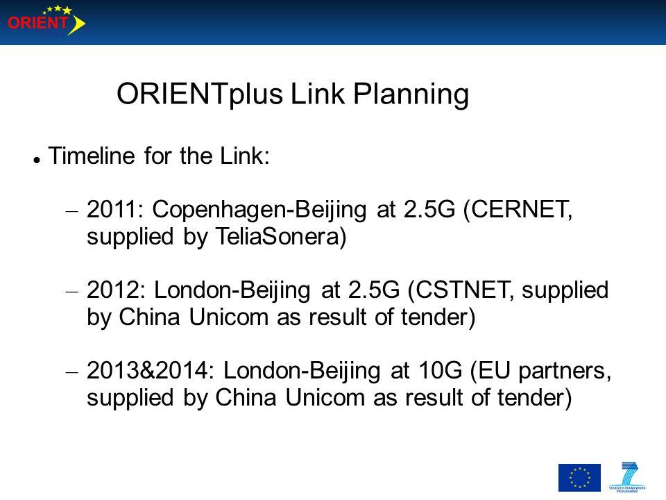 ORIENTplus Link Planning