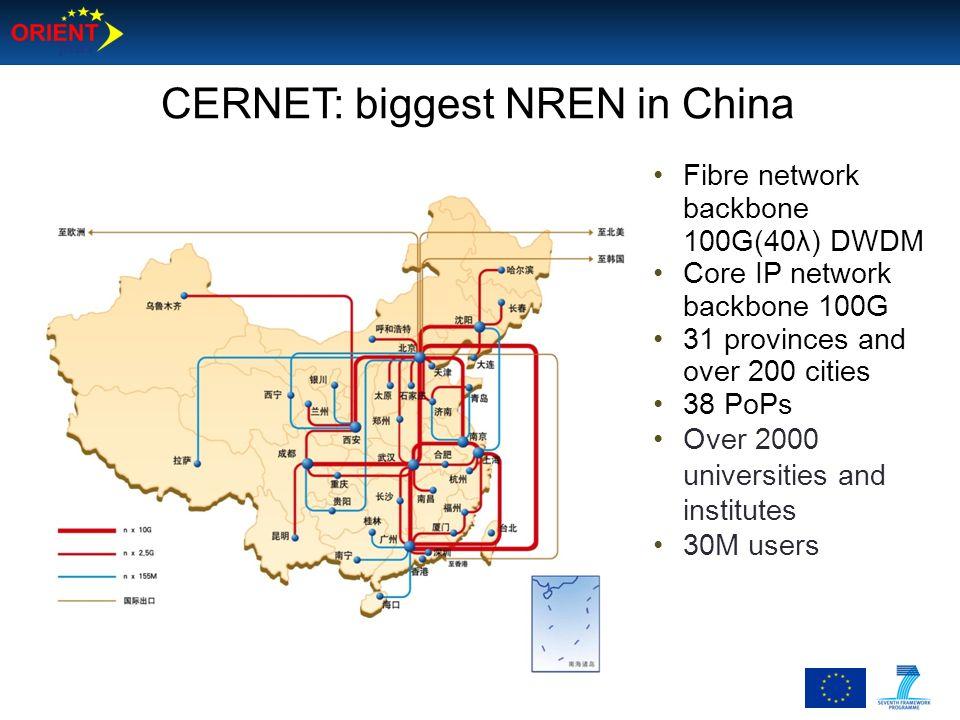 CERNET: biggest NREN in China