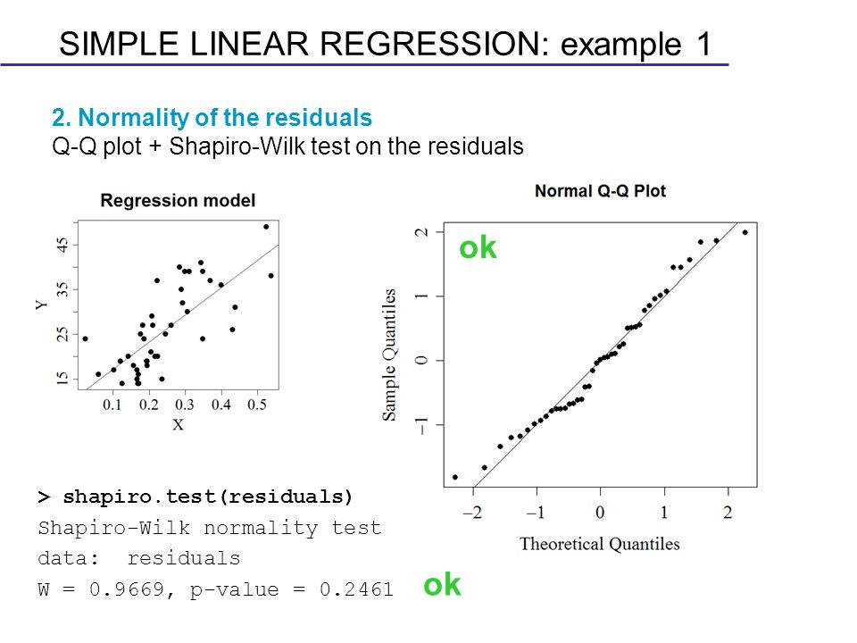 SIMPLE LINEAR REGRESSION: example 1