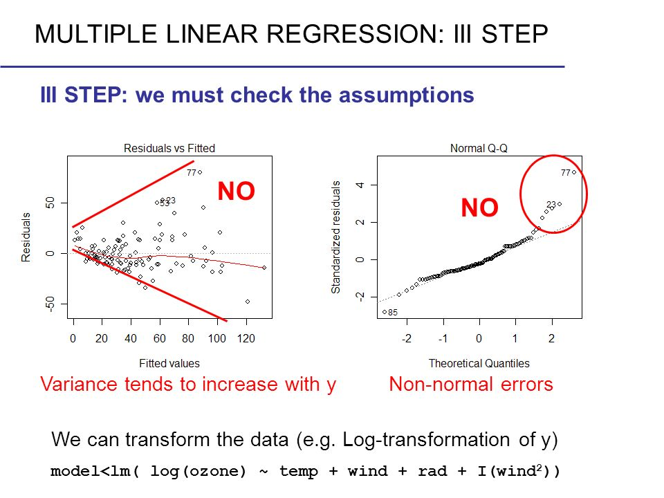 MULTIPLE LINEAR REGRESSION: III STEP