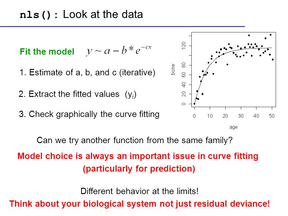 nls(): Look at the data Fit the model