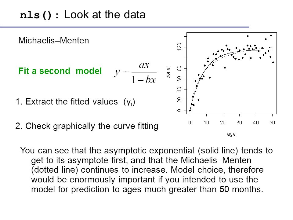 nls(): Look at the data Michaelis–Menten Fit a second model