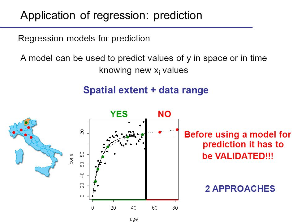 Application of regression: prediction