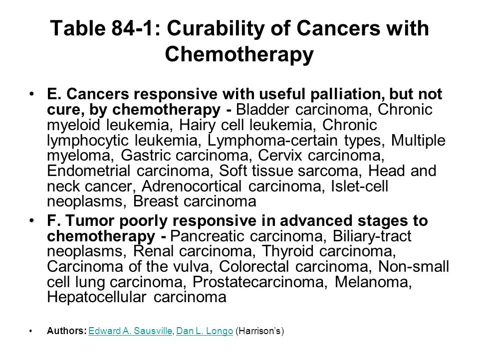 Table 84-1: Curability of Cancers with Chemotherapy