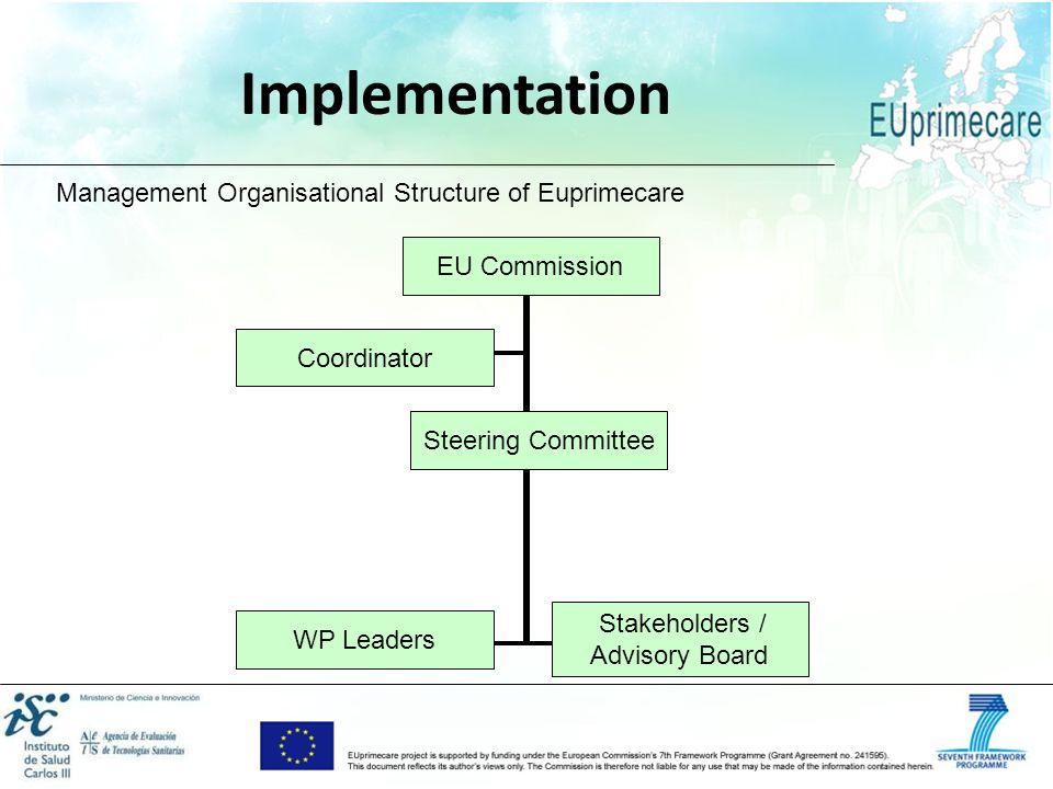 Implementation Management Organisational Structure of Euprimecare