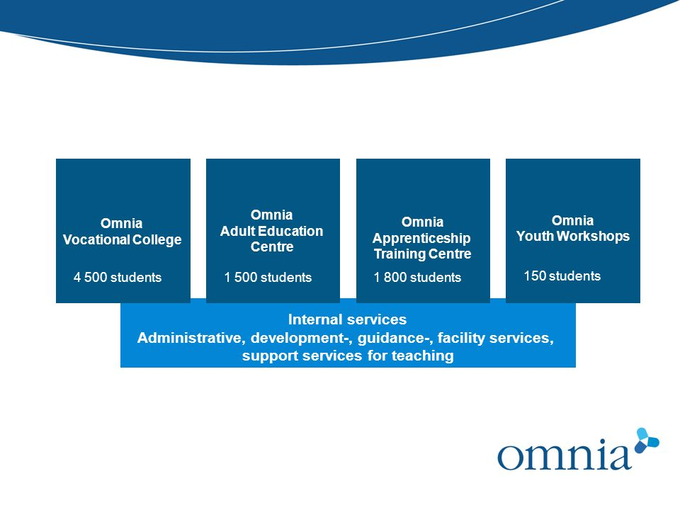 Omnia Vocational College. Omnia. Adult Education. Centre. Omnia. Apprenticeship. Training Centre.