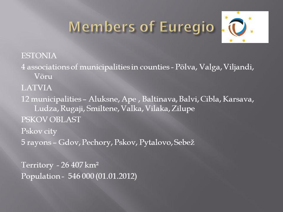 Members of Euregio