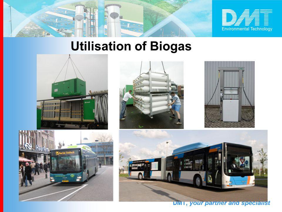 Utilisation of Biogas