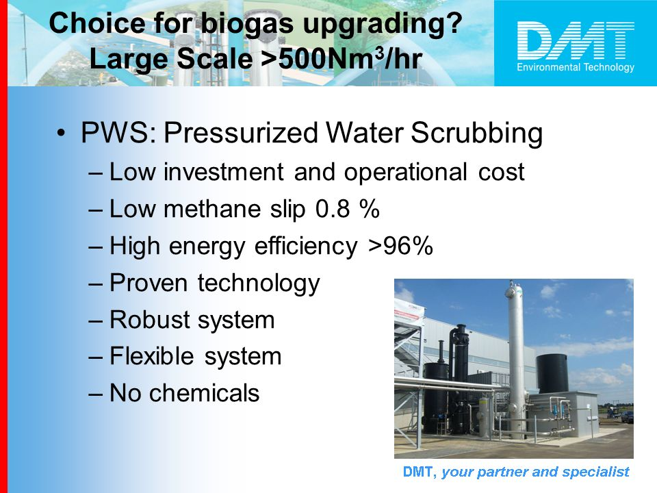 Choice for biogas upgrading