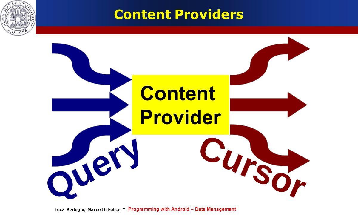 Content Providers Content Provider