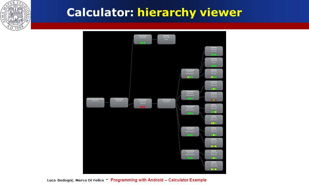 Calculator: hierarchy viewer