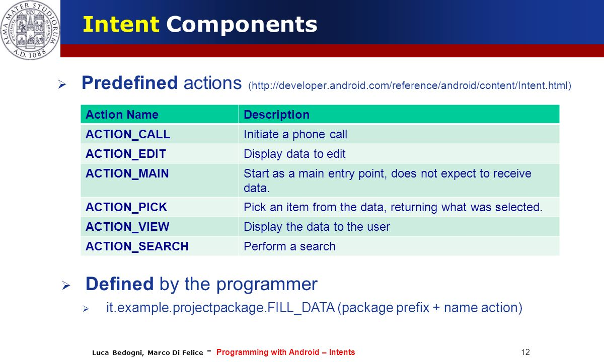 Intent Components Predefined actions (http://developer.android.com/reference/android/content/Intent.html)