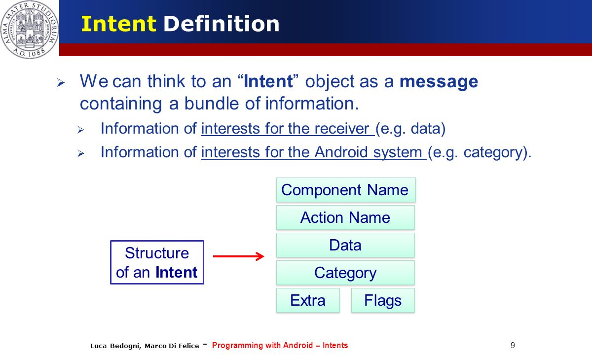 Intent Definition We can think to an Intent object as a message containing a bundle of information.