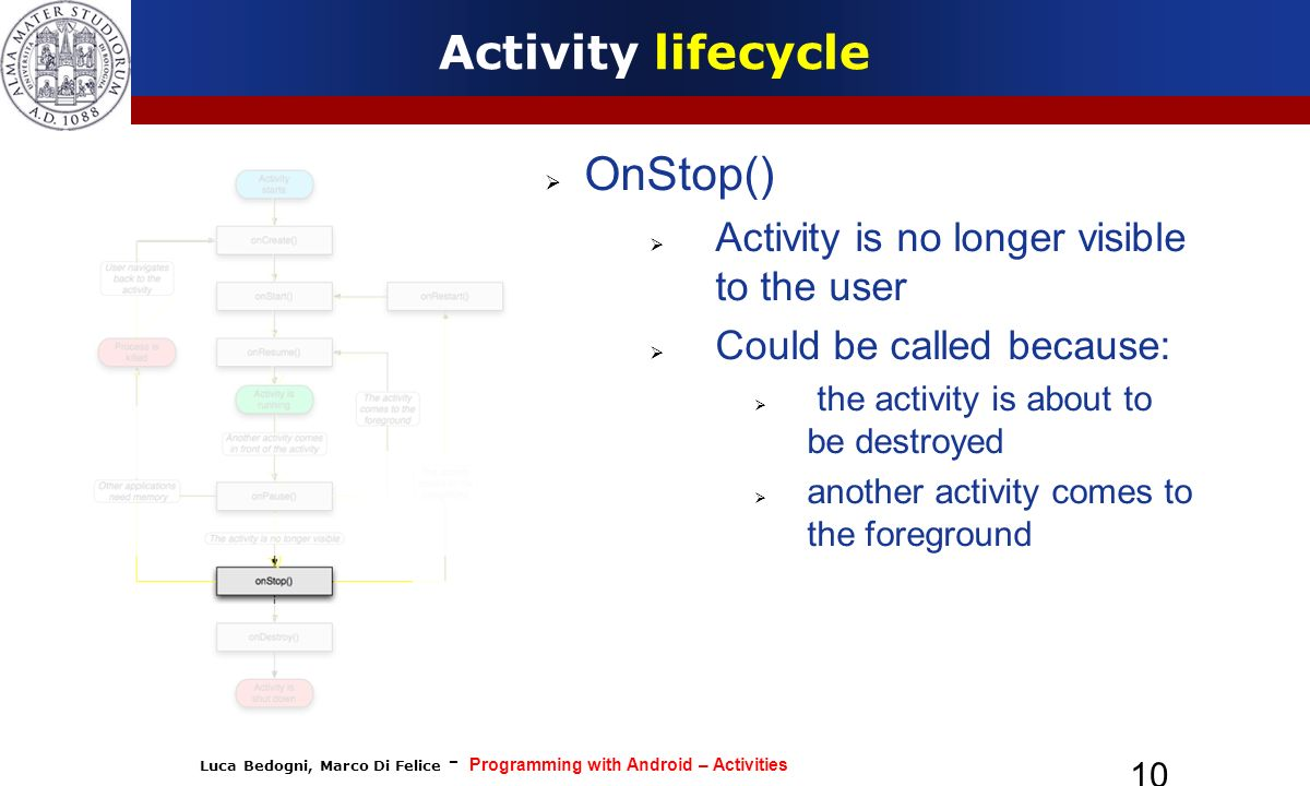 Activity lifecycle OnStop() Activity is no longer visible to the user
