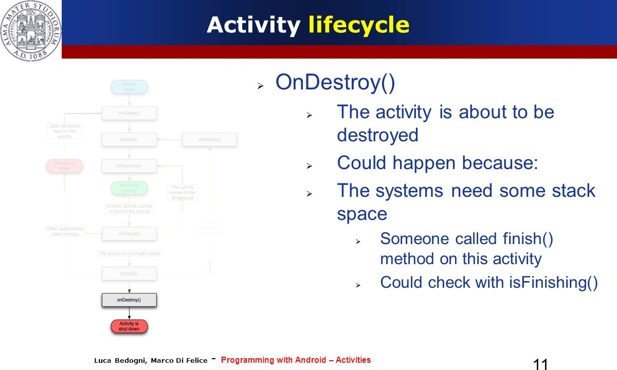 Activity lifecycle OnDestroy() The activity is about to be destroyed