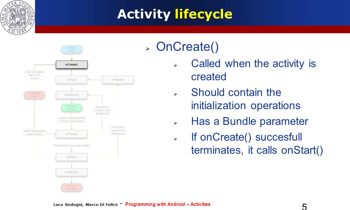 Activity lifecycle OnCreate() Called when the activity is created