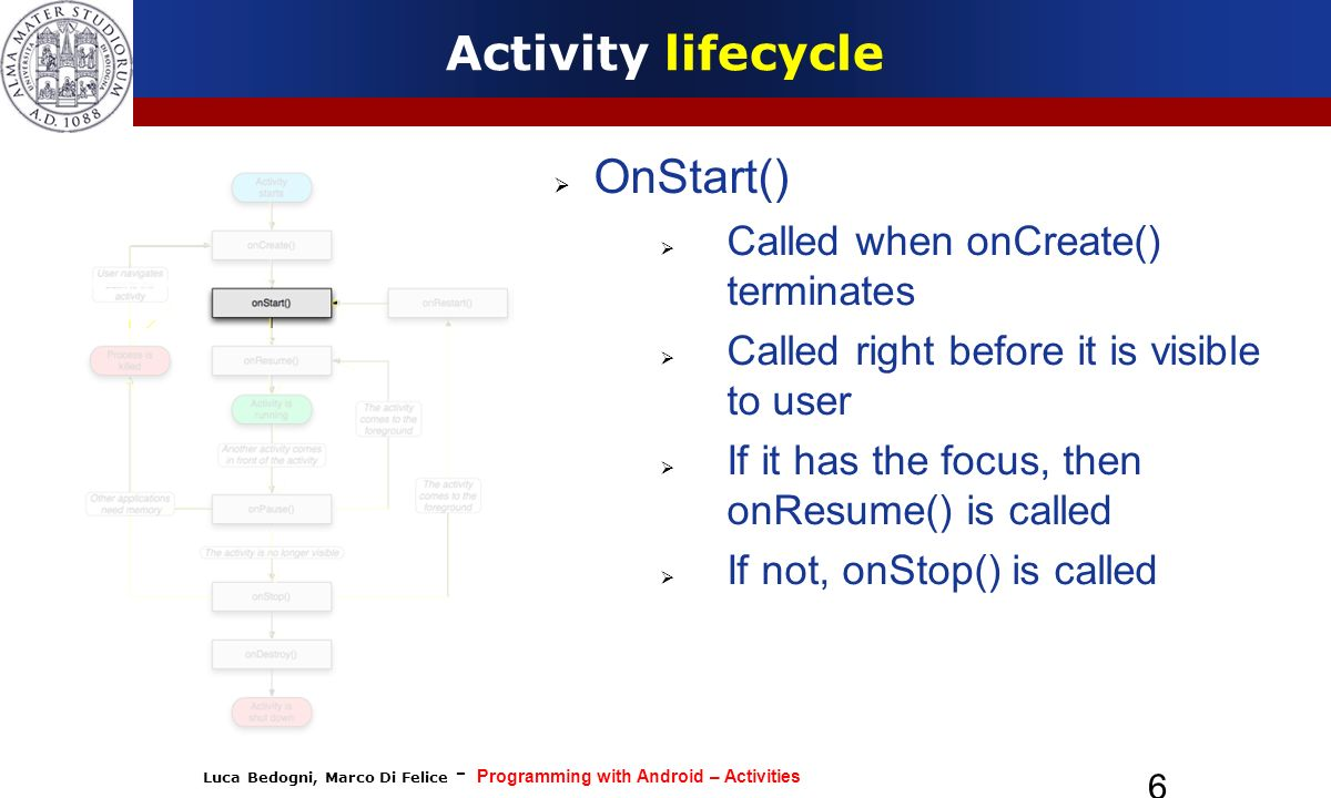 Activity lifecycle OnStart() Called when onCreate() terminates