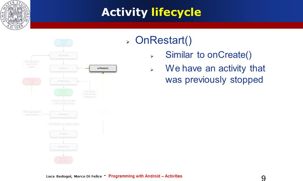 Activity lifecycle OnRestart() Similar to onCreate()