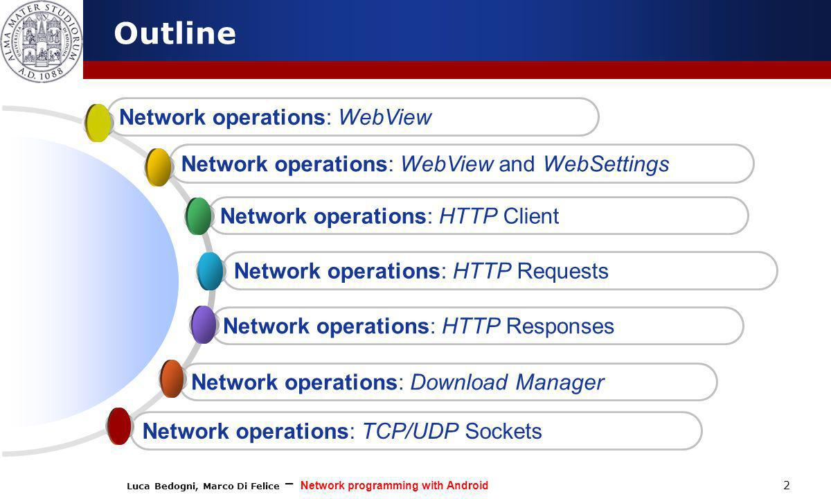 Outline Network operations: WebView