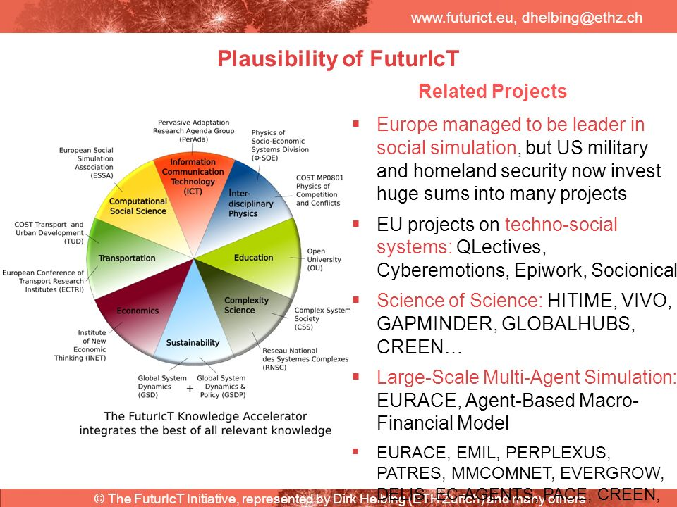 Plausibility of FuturIcT
