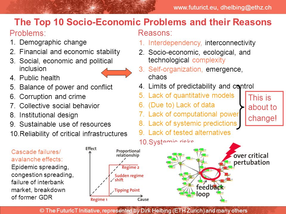 The Top 10 Socio-Economic Problems and their Reasons