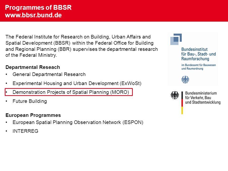 Programmes of BBSR www.bbsr.bund.de