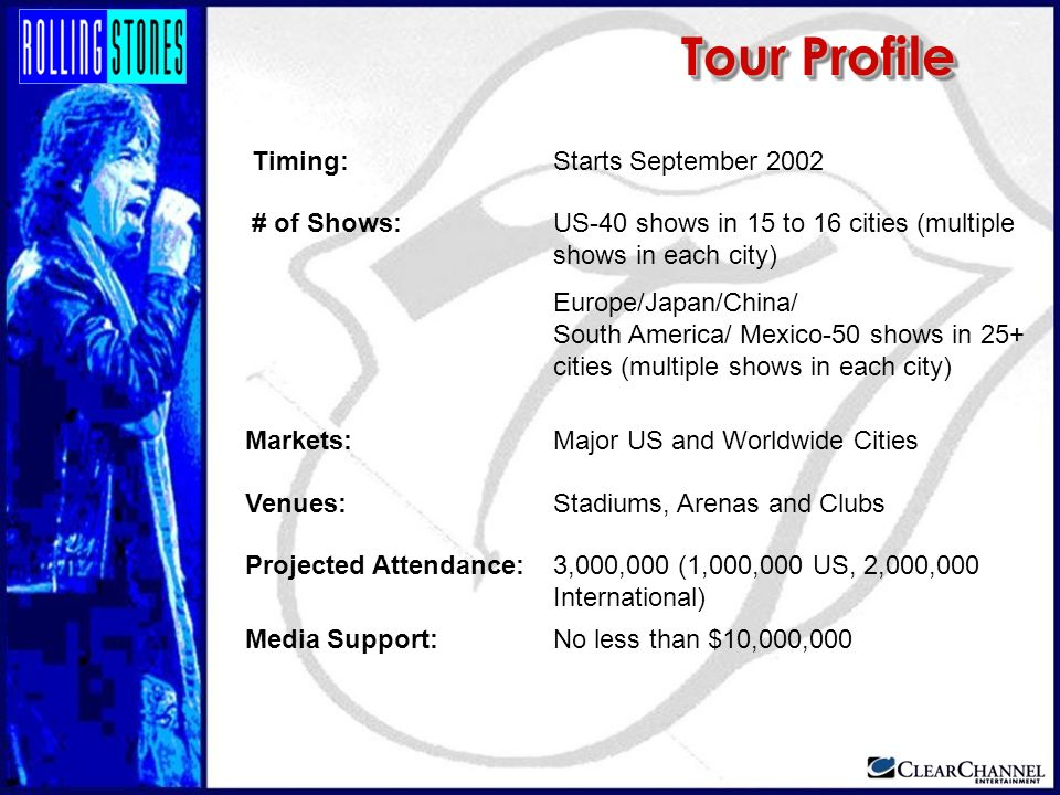 Tour Profile Timing: Starts September 2002 # of Shows: