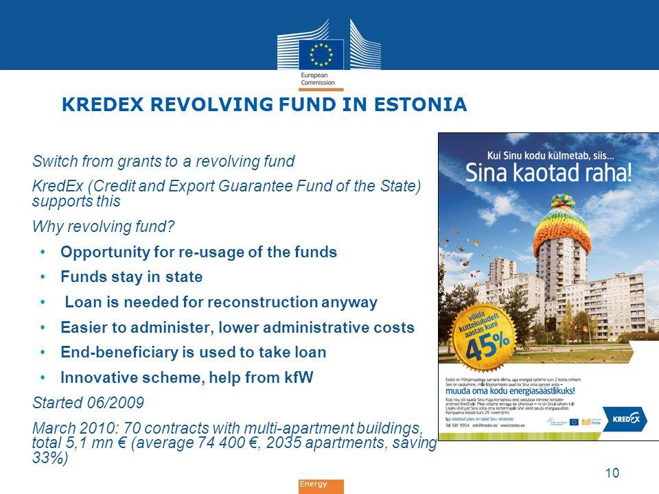 Kredex Revolving Fund in Estonia