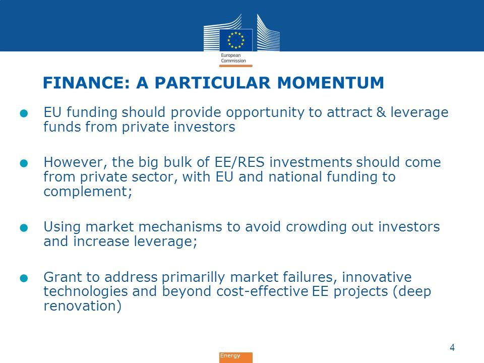 Finance: A particular momentum