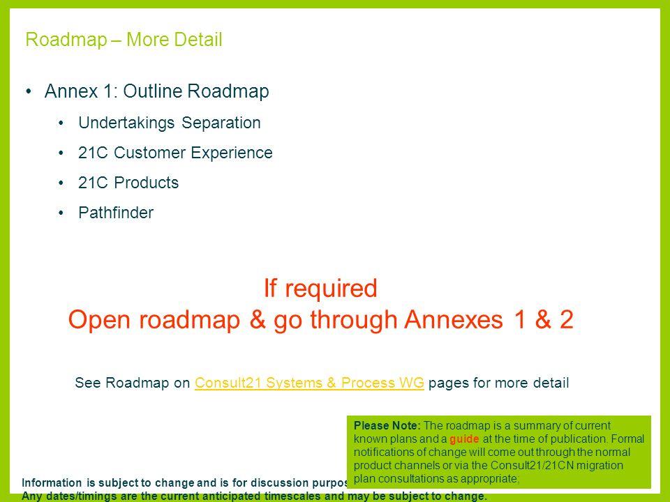 Open roadmap & go through Annexes 1 & 2