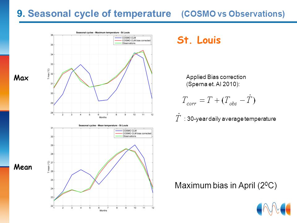 9. Seasonal cycle of temperature (COSMO vs Observations)