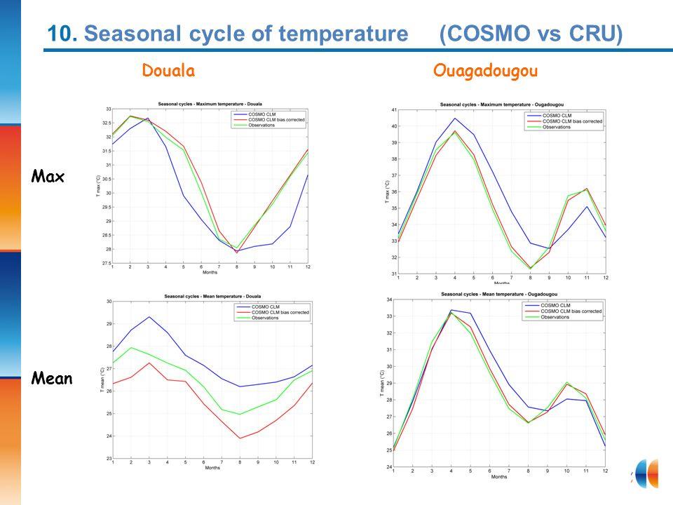 10. Seasonal cycle of temperature (COSMO vs CRU)