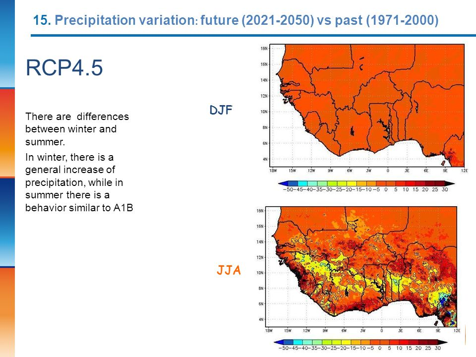 15. Precipitation variation: future (2021-2050) vs past (1971-2000)
