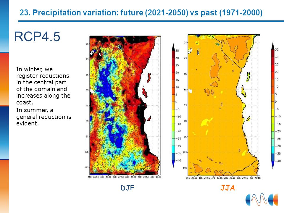 23. Precipitation variation: future (2021-2050) vs past (1971-2000)