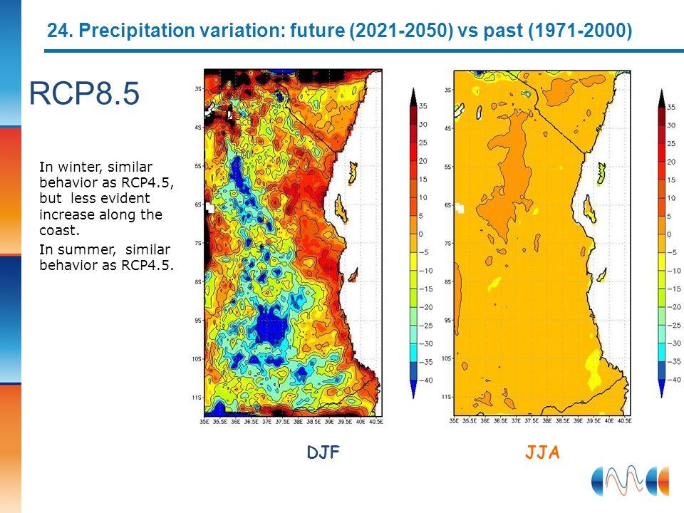 24. Precipitation variation: future (2021-2050) vs past (1971-2000)