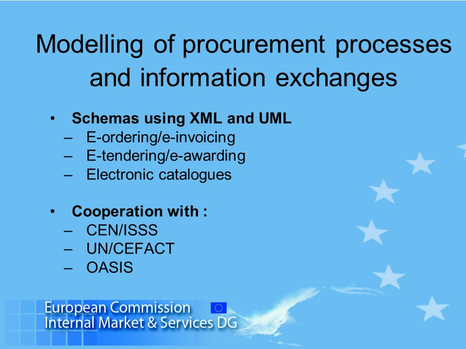 Modelling of procurement processes and information exchanges