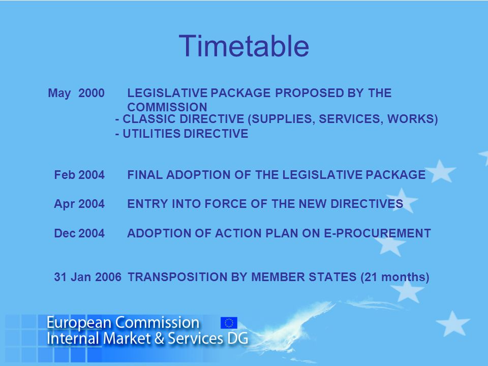 Timetable May 2000 LEGISLATIVE PACKAGE PROPOSED BY THE COMMISSION