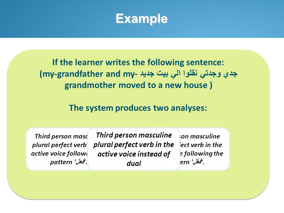 Example If the learner writes the following sentence: