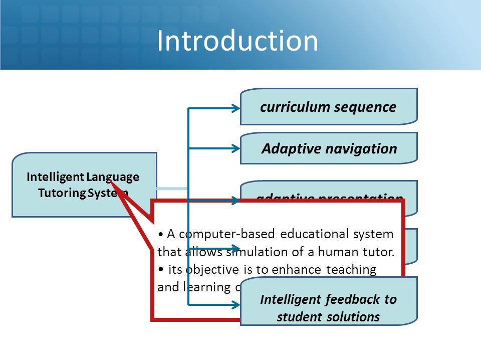 Introduction curriculum sequence Adaptive navigation