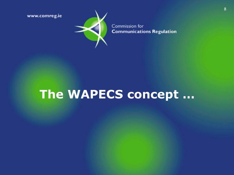 The WAPECS concept …