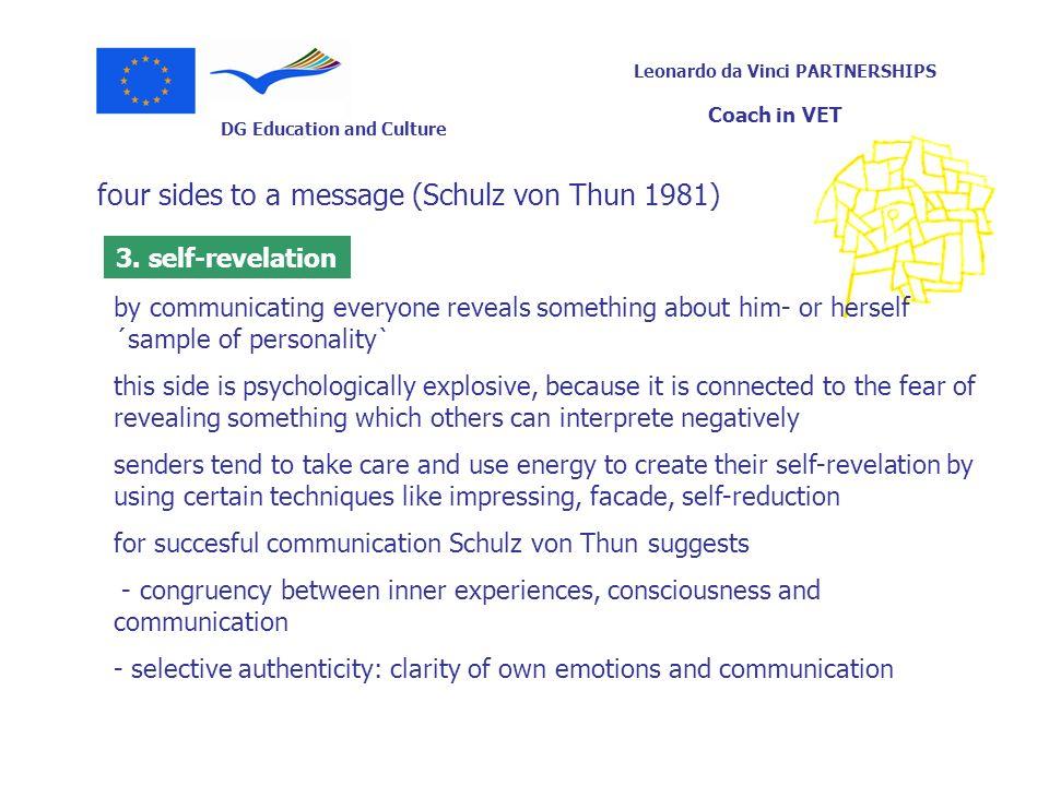 four sides to a message (Schulz von Thun 1981)